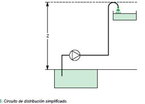 Circuit de distribution simplifié